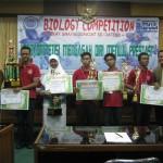 Juara Biocomp