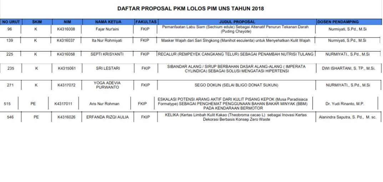 LOLOS PKM 2 (2)